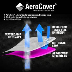 Aerocover afdekhoes parasol 165x25/35cm